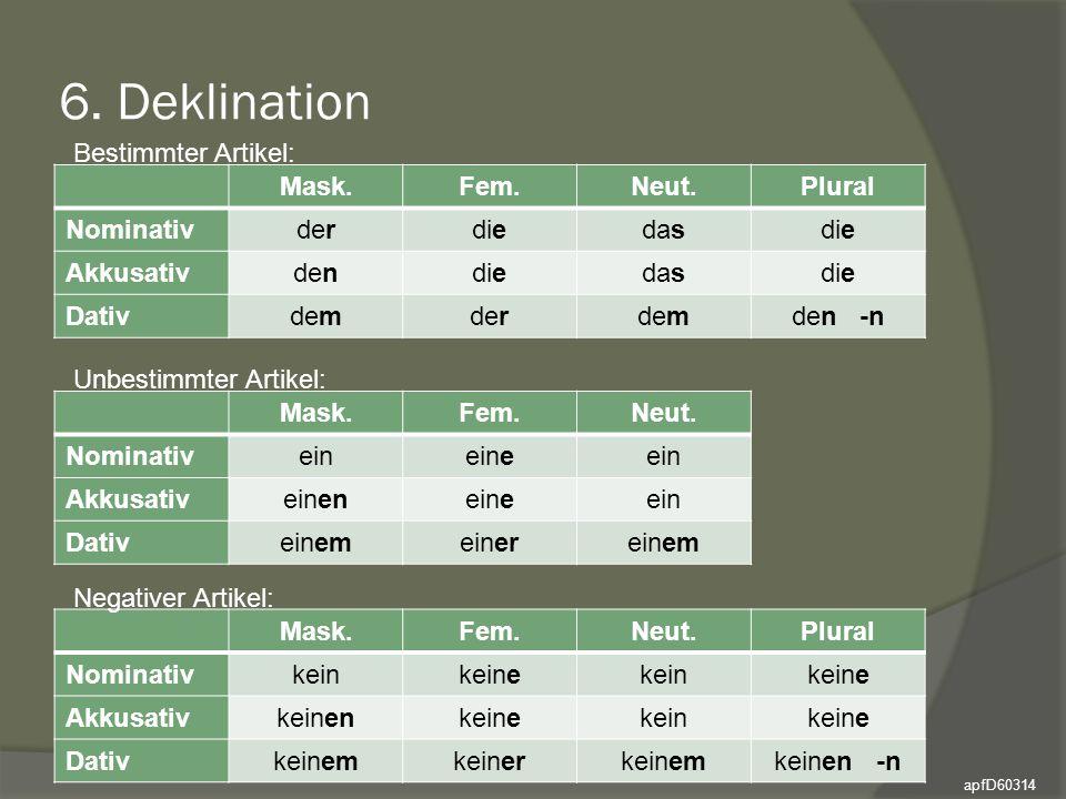 6. Deklination Mask.Fem.Neut.Plural Nominativderdiedasdie Akkusativdendiedasdie Dativdemderdemden -n Bestimmter Artikel: Mask.Fem.Neut. Nominativeinei