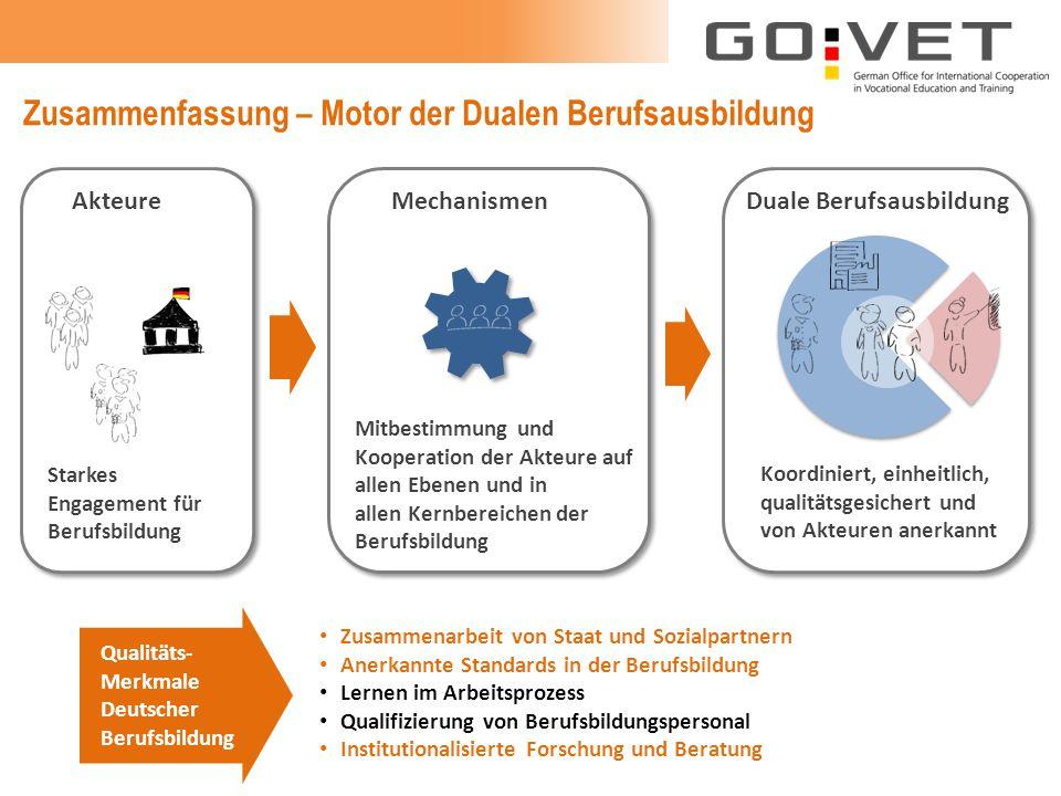 Zusammenfassung – Motor der Dualen Berufsausbildung Zusammenarbeit von Staat und Sozialpartnern Anerkannte Standards in der Berufsbildung Lernen im Ar