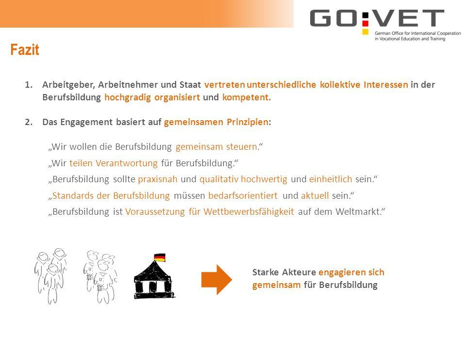 Fazit 1.Arbeitgeber, Arbeitnehmer und Staat vertreten unterschiedliche kollektive Interessen in der Berufsbildung hochgradig organisiert und kompetent