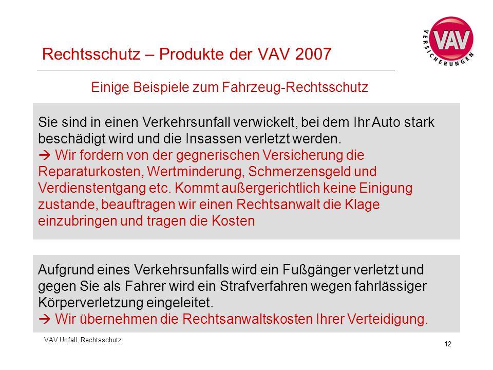 VAV Unfall, Rechtsschutz 12 Rechtsschutz – Produkte der VAV 2007 Einige Beispiele zum Fahrzeug-Rechtsschutz Aufgrund eines Verkehrsunfalls wird ein Fu