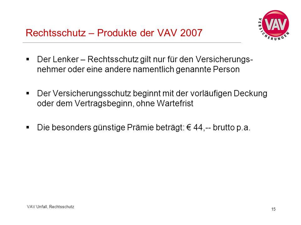 VAV Unfall, Rechtsschutz 15 Rechtsschutz – Produkte der VAV 2007  Der Lenker – Rechtsschutz gilt nur für den Versicherungs- nehmer oder eine andere namentlich genannte Person  Der Versicherungsschutz beginnt mit der vorläufigen Deckung oder dem Vertragsbeginn, ohne Wartefrist  Die besonders günstige Prämie beträgt: € 44,-- brutto p.a.