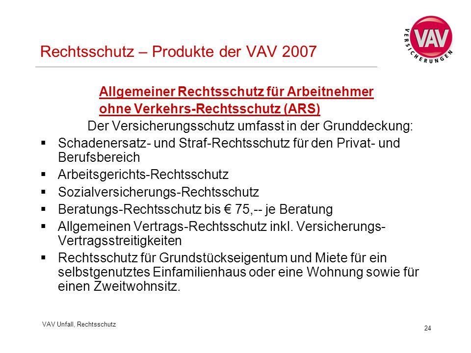 VAV Unfall, Rechtsschutz 24 Rechtsschutz – Produkte der VAV 2007 Allgemeiner Rechtsschutz für Arbeitnehmer ohne Verkehrs-Rechtsschutz (ARS) Der Versicherungsschutz umfasst in der Grunddeckung:  Schadenersatz- und Straf-Rechtsschutz für den Privat- und Berufsbereich  Arbeitsgerichts-Rechtsschutz  Sozialversicherungs-Rechtsschutz  Beratungs-Rechtsschutz bis € 75,-- je Beratung  Allgemeinen Vertrags-Rechtsschutz inkl.