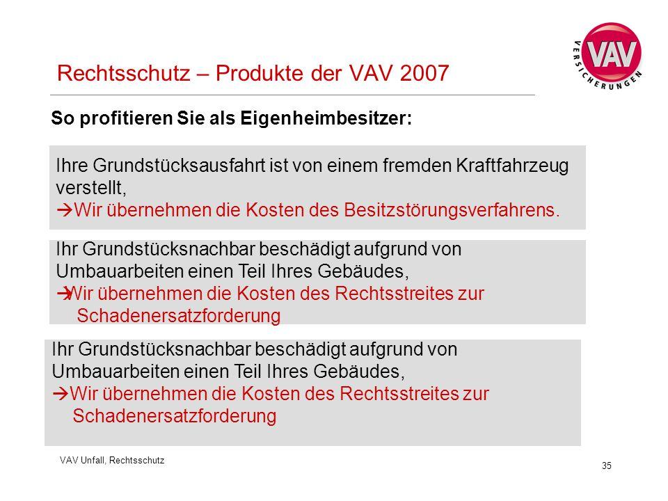 VAV Unfall, Rechtsschutz 35 Rechtsschutz – Produkte der VAV 2007 Ihr Grundstücksnachbar beschädigt aufgrund von Umbauarbeiten einen Teil Ihres Gebäude