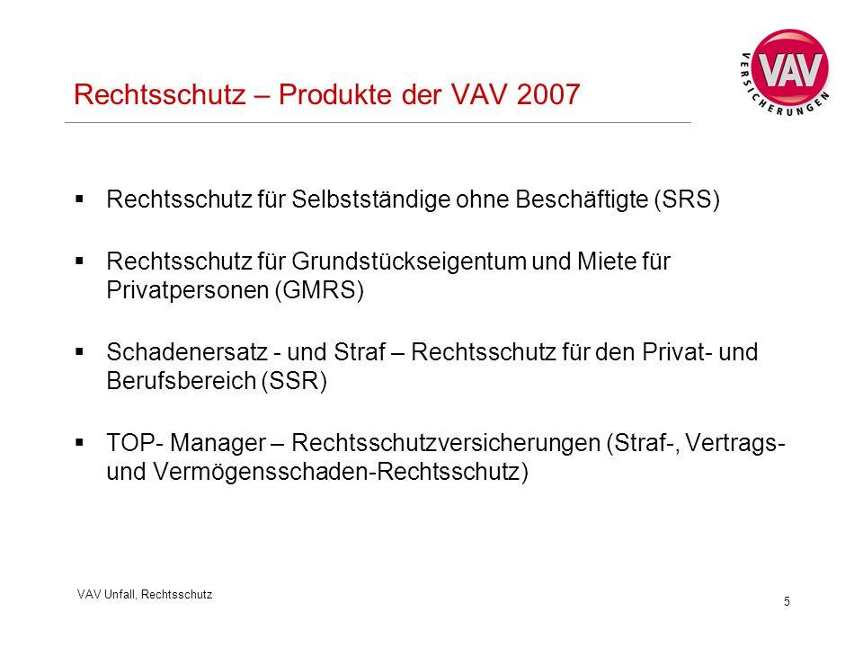 VAV Unfall, Rechtsschutz 5 Rechtsschutz – Produkte der VAV 2007  Rechtsschutz für Selbstständige ohne Beschäftigte (SRS)  Rechtsschutz für Grundstüc