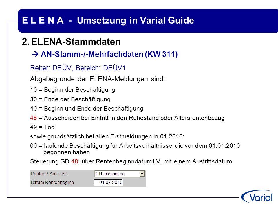 E L E N A - Umsetzung in Varial Guide 2.ELENA-Stammdaten  AN-Stamm-/-Mehrfachdaten (KW 311) Reiter: DEÜV, Bereich: DEÜV1 Abgabegründe der ELENA-Meldu