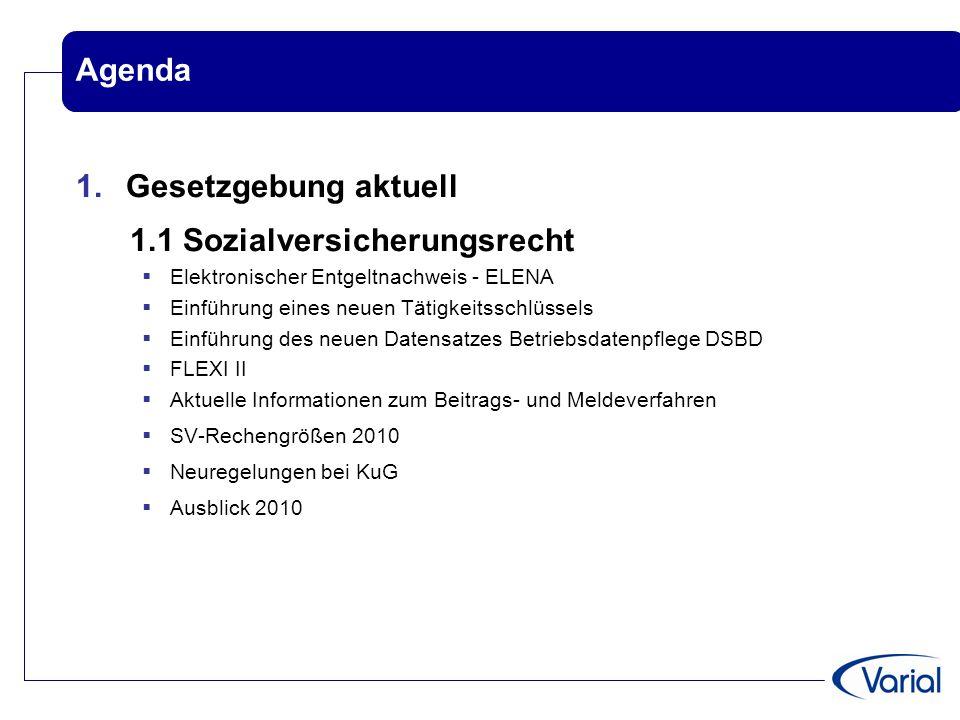 Agenda 1. Gesetzgebung aktuell 1.1 Sozialversicherungsrecht  Elektronischer Entgeltnachweis - ELENA  Einführung eines neuen Tätigkeitsschlüssels  E