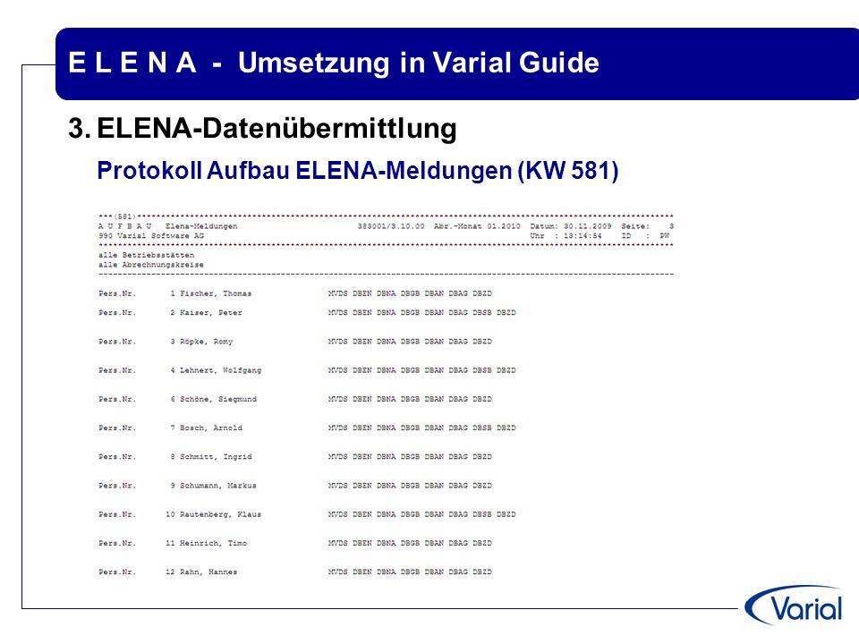 E L E N A - Umsetzung in Varial Guide 3.ELENA-Datenübermittlung Protokoll Aufbau ELENA-Meldungen (KW 581)