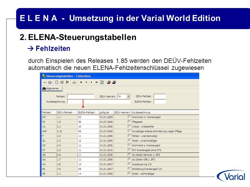 E L E N A - Umsetzung in der Varial World Edition 2.ELENA-Steuerungstabellen  Fehlzeiten durch Einspielen des Releases 1.85 werden den DEÜV-Fehlzeite