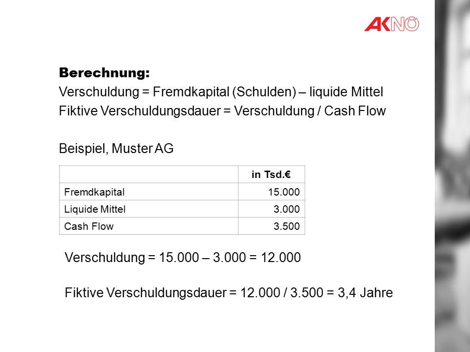 Berechnung: Verschuldung = Fremdkapital (Schulden) – liquide Mittel Fiktive Verschuldungsdauer = Verschuldung / Cash Flow Beispiel, Muster AG in Tsd.€ Fremdkapital15.000 Liquide Mittel3.000 Cash Flow3.500 Verschuldung = 15.000 – 3.000 = 12.000 Fiktive Verschuldungsdauer = 12.000 / 3.500 = 3,4 Jahre