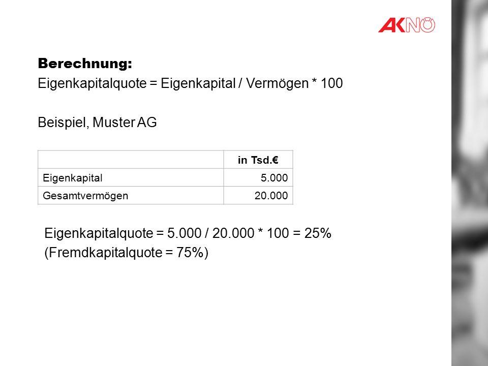 Berechnung: Eigenkapitalquote = Eigenkapital / Vermögen * 100 Beispiel, Muster AG in Tsd.€ Eigenkapital5.000 Gesamtvermögen20.000 Eigenkapitalquote = 5.000 / 20.000 * 100 = 25% (Fremdkapitalquote = 75%)