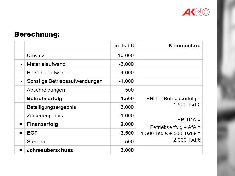 Berechnung: in Tsd.€Kommentare Umsatz10.000 -Materialaufwand-3.000 -Personalaufwand-4.000 -Sonstige Betriebsaufwendungen -Abschreibungen-500 =Betriebserfolg1.500EBIT = Betriebserfolg = 1.500 Tsd.€ EBITDA = Betriebserfolg + AfA = 1.500 Tsd.€ + 500 Tsd.€ = 2.000 Tsd.€ Beteiligungsergebnis3.000 -Zinsenergebnis =Finanzerfolg2.000 =EGT3.500 -Steuern-500 =Jahresüberschuss3.000