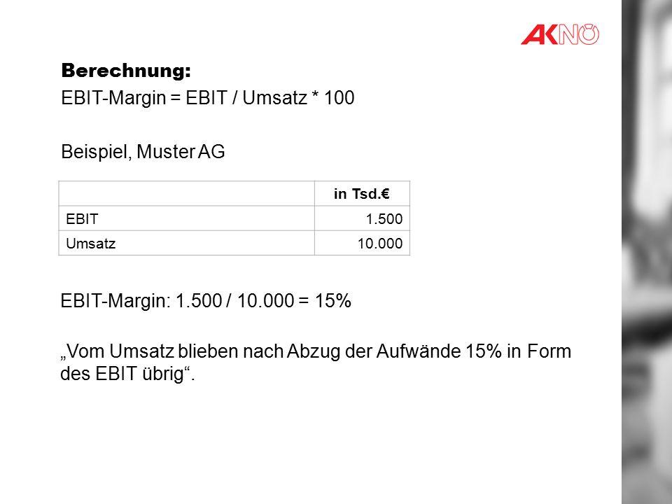 """Berechnung: EBIT-Margin = EBIT / Umsatz * 100 Beispiel, Muster AG in Tsd.€ EBIT1.500 Umsatz10.000 EBIT-Margin: 1.500 / 10.000 = 15% """"Vom Umsatz blieben nach Abzug der Aufwände 15% in Form des EBIT übrig ."""