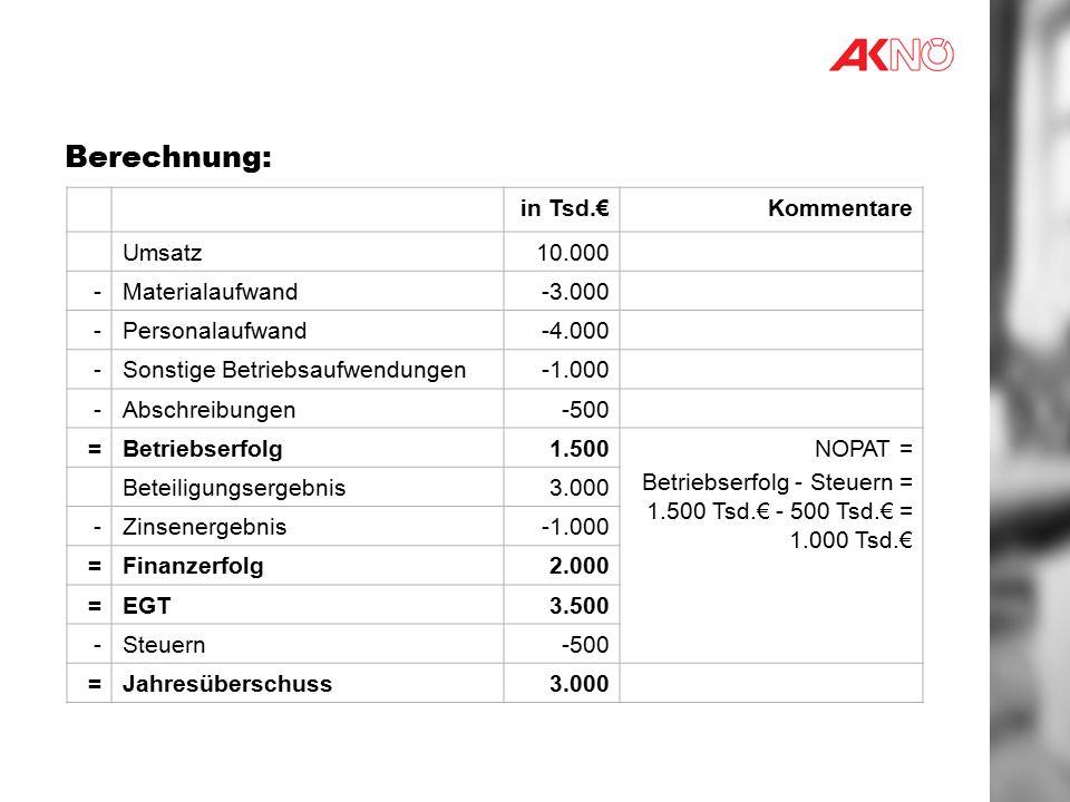 Berechnung: in Tsd.€Kommentare Umsatz10.000 -Materialaufwand-3.000 -Personalaufwand-4.000 -Sonstige Betriebsaufwendungen -Abschreibungen-500 =Betriebserfolg1.500NOPAT = Betriebserfolg - Steuern = 1.500 Tsd.€ - 500 Tsd.€ = 1.000 Tsd.€ Beteiligungsergebnis3.000 -Zinsenergebnis =Finanzerfolg2.000 =EGT3.500 -Steuern-500 =Jahresüberschuss3.000