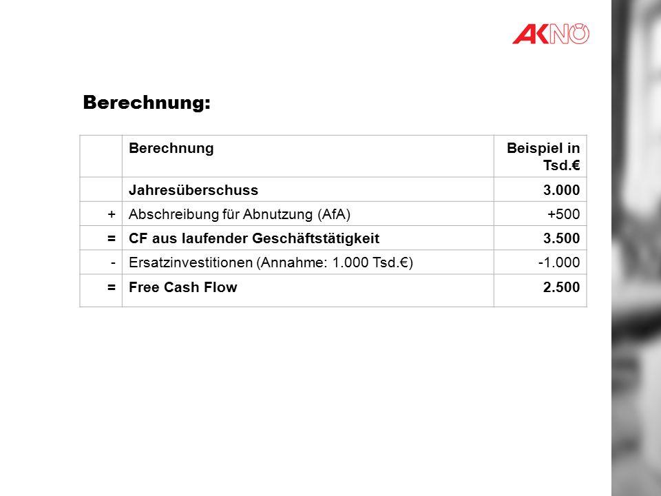 Berechnung: BerechnungBeispiel in Tsd.€ Jahresüberschuss3.000 +Abschreibung für Abnutzung (AfA)+500 =CF aus laufender Geschäftstätigkeit3.500 -Ersatzinvestitionen (Annahme: 1.000 Tsd.€) =Free Cash Flow2.500