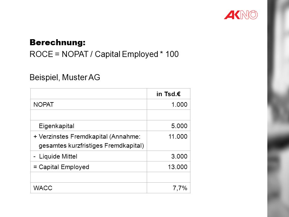 Berechnung: ROCE = NOPAT / Capital Employed * 100 Beispiel, Muster AG in Tsd.€ NOPAT1.000 Eigenkapital5.000 + Verzinstes Fremdkapital (Annahme: gesamtes kurzfristiges Fremdkapital) 11.000 - Liquide Mittel3.000 = Capital Employed13.000 WACC7,7%
