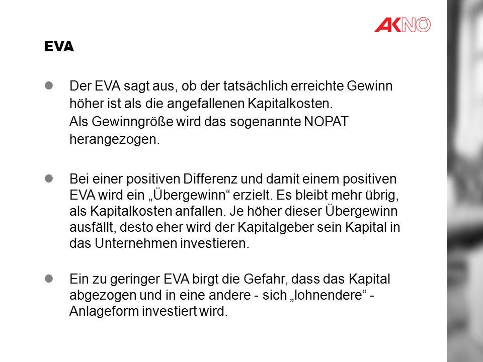 EVA Der EVA sagt aus, ob der tatsächlich erreichte Gewinn höher ist als die angefallenen Kapitalkosten.
