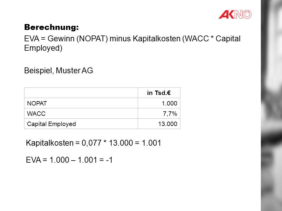Berechnung: EVA = Gewinn (NOPAT) minus Kapitalkosten (WACC * Capital Employed) Beispiel, Muster AG in Tsd.€ NOPAT1.000 WACC7,7% Capital Employed13.000 Kapitalkosten = 0,077 * 13.000 = 1.001 EVA = 1.000 – 1.001 = -1