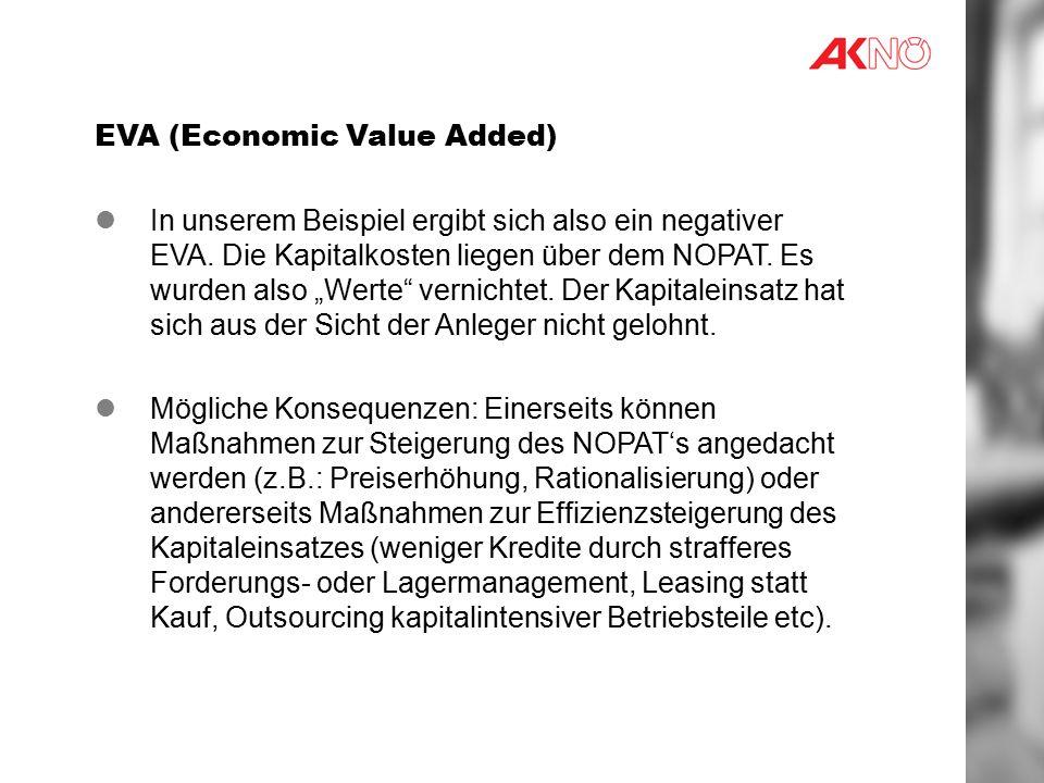 EVA (Economic Value Added) In unserem Beispiel ergibt sich also ein negativer EVA.