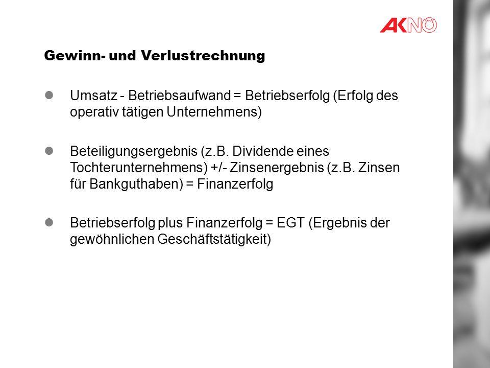 Gewinn- und Verlustrechnung Umsatz - Betriebsaufwand = Betriebserfolg (Erfolg des operativ tätigen Unternehmens) Beteiligungsergebnis (z.B.