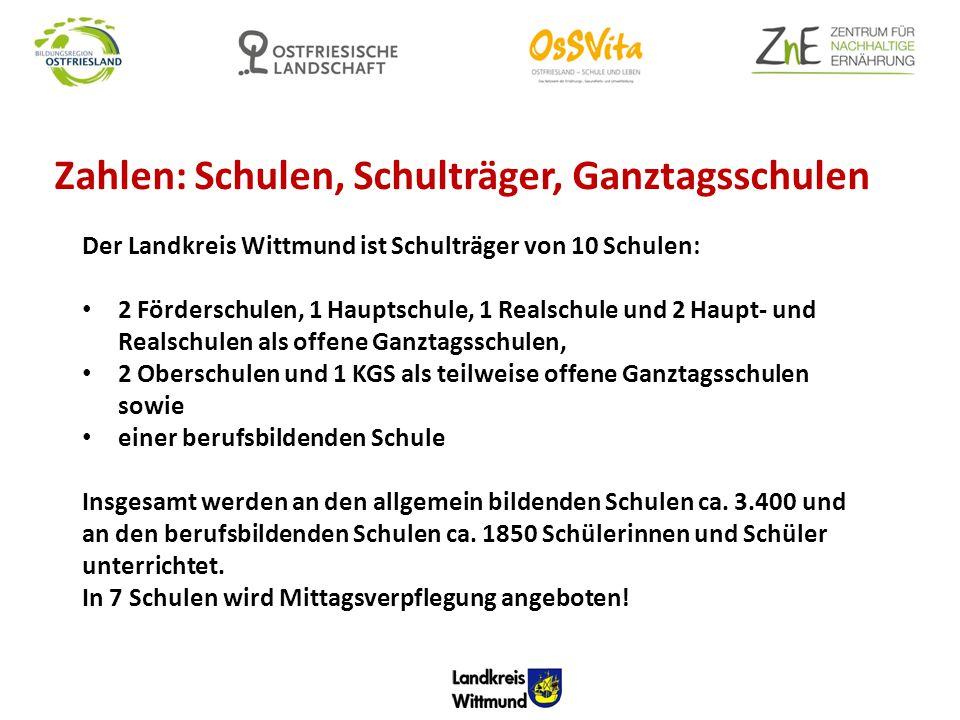 Zahlen: Schulen, Schulträger, Ganztagsschulen Der Landkreis Wittmund ist Schulträger von 10 Schulen: 2 Förderschulen, 1 Hauptschule, 1 Realschule und
