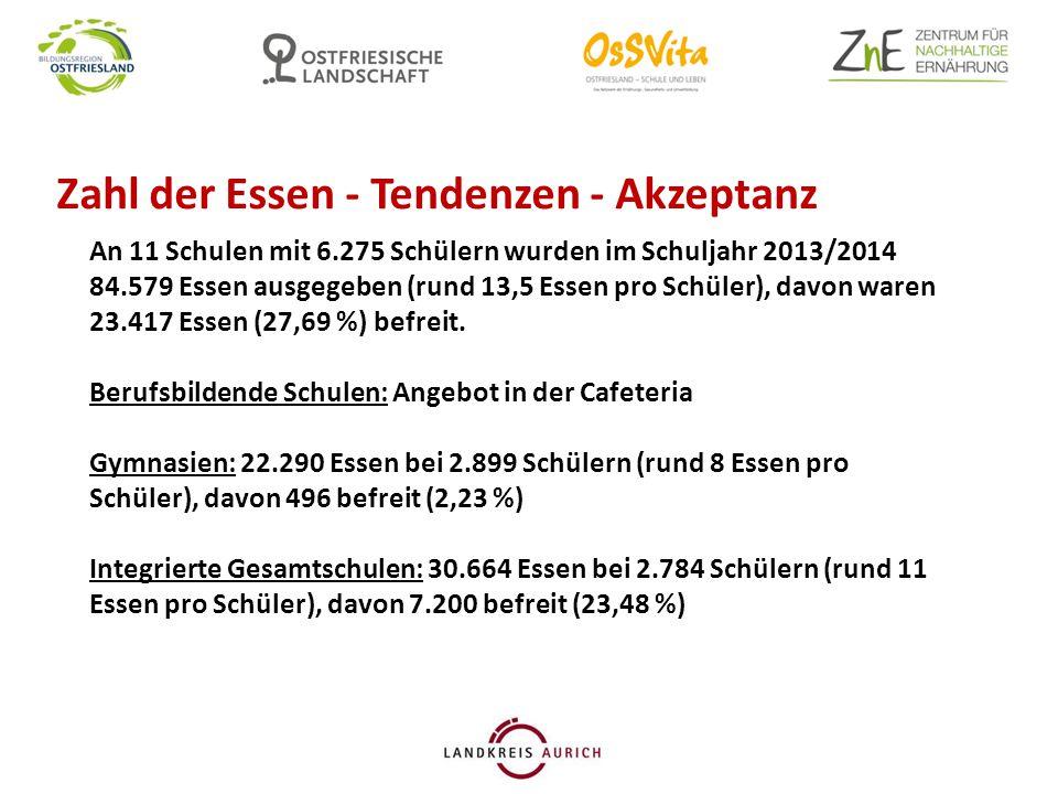 Zahl der Essen - Tendenzen - Akzeptanz An 11 Schulen mit 6.275 Schülern wurden im Schuljahr 2013/2014 84.579 Essen ausgegeben (rund 13,5 Essen pro Sch