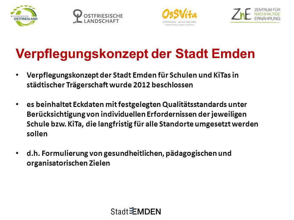 Verpflegungskonzept der Stadt Emden Verpflegungskonzept der Stadt Emden für Schulen und KiTas in städtischer Trägerschaft wurde 2012 beschlossen es be
