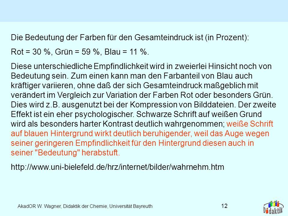 AkadOR W. Wagner, Didaktik der Chemie, Universität Bayreuth 11 Beispiel 3b 48 Dasselbe in Grün. 36 Ich kann die Schrift gut lesen. 28 Ich kann die Sch