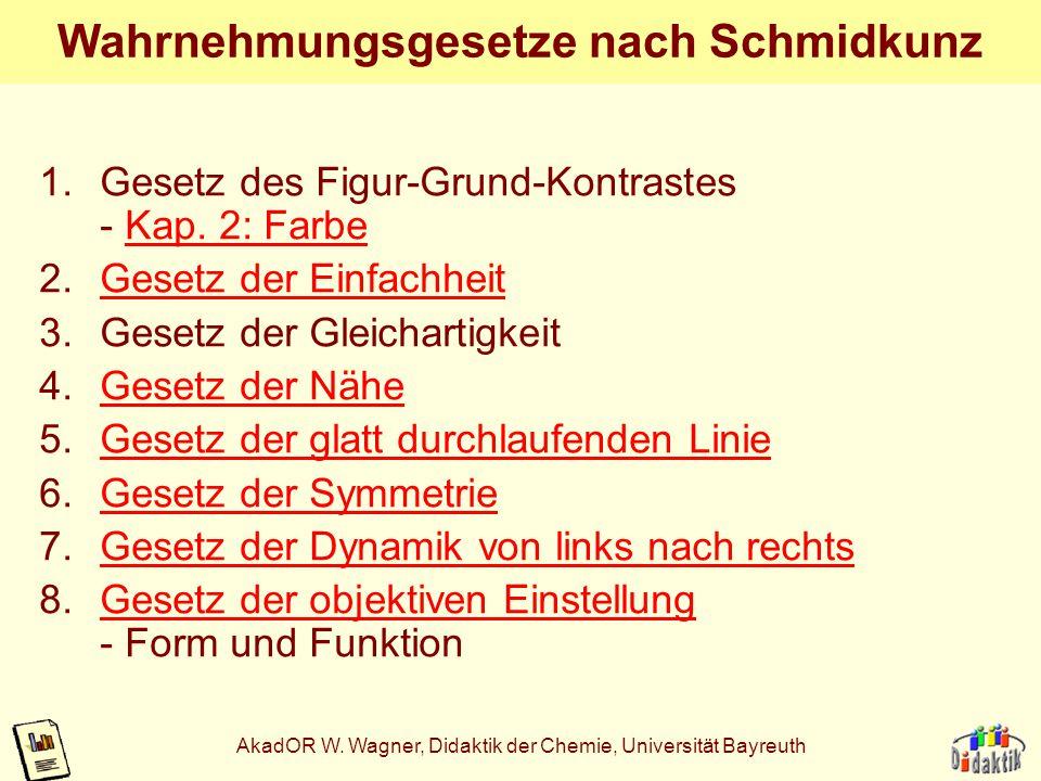 AkadOR W. Wagner, Didaktik der Chemie, Universität Bayreuth Glykolyse: Varianten im Vergleich Unterstützt Erfassung Unterstützt richtige Erfassung Zus