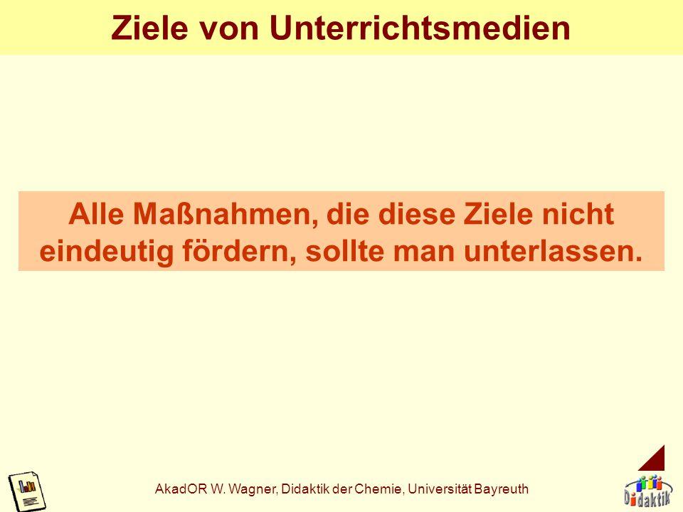 AkadOR W. Wagner, Didaktik der Chemie, Universität Bayreuth Ist das der Sinn des Mediums? Unterrichtsmedien: sind Mittler zwischen Lehrer und Schülern