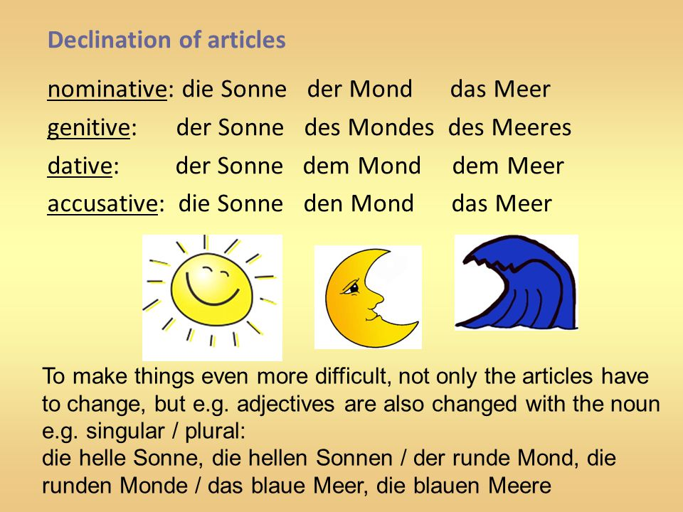 Declination of articles nominative: die Sonne der Mond das Meer genitive: der Sonne des Mondes des Meeres dative: der Sonne dem Mond dem Meer accusative: die Sonne den Mond das Meer To make things even more difficult, not only the articles have to change, but e.g.