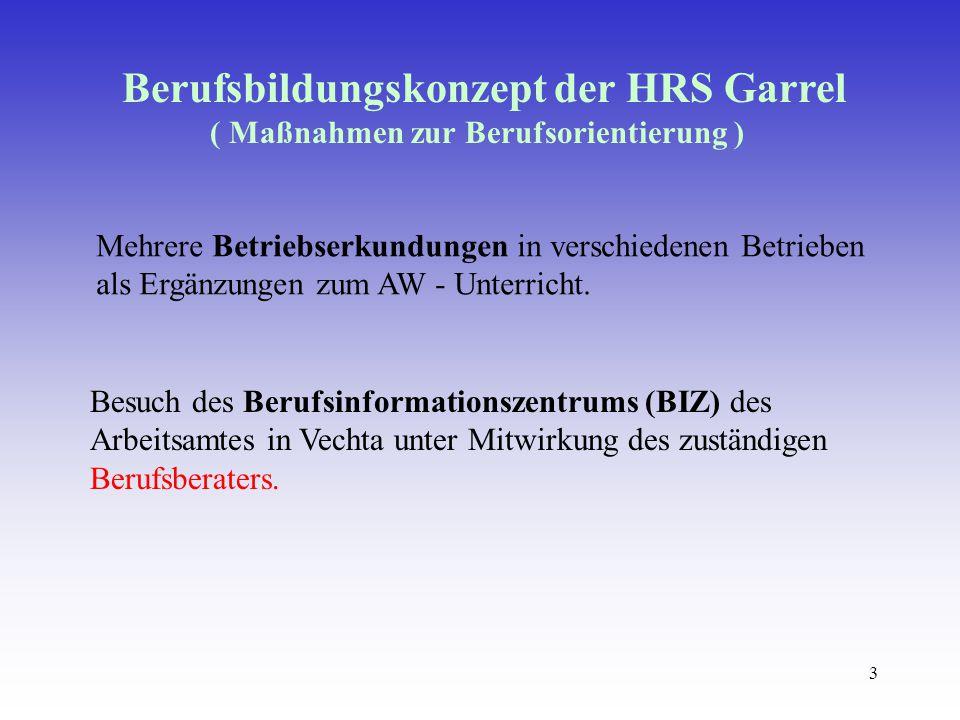 3 Berufsbildungskonzept der HRS Garrel ( Maßnahmen zur Berufsorientierung ) Mehrere Betriebserkundungen in verschiedenen Betrieben als Ergänzungen zum AW - Unterricht.
