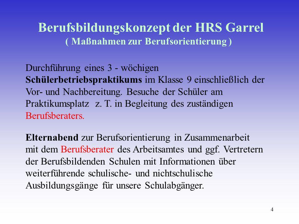4 Berufsbildungskonzept der HRS Garrel ( Maßnahmen zur Berufsorientierung ) Durchführung eines 3 - wöchigen Schülerbetriebspraktikums im Klasse 9 einschließlich der Vor- und Nachbereitung.