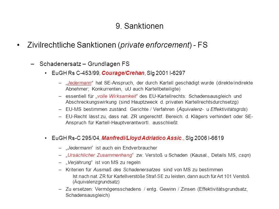9. Sanktionen Zivilrechtliche Sanktionen (private enforcement) - FS –Schadenersatz – Grundlagen FS EuGH Rs C-453/99, Courage/Crehan, Slg 2001 I-6297 –