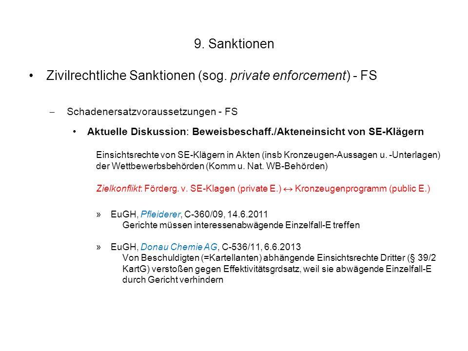 9. Sanktionen Zivilrechtliche Sanktionen (sog. private enforcement) - FS  Schadenersatzvoraussetzungen - FS Aktuelle Diskussion: Beweisbeschaff./Akte
