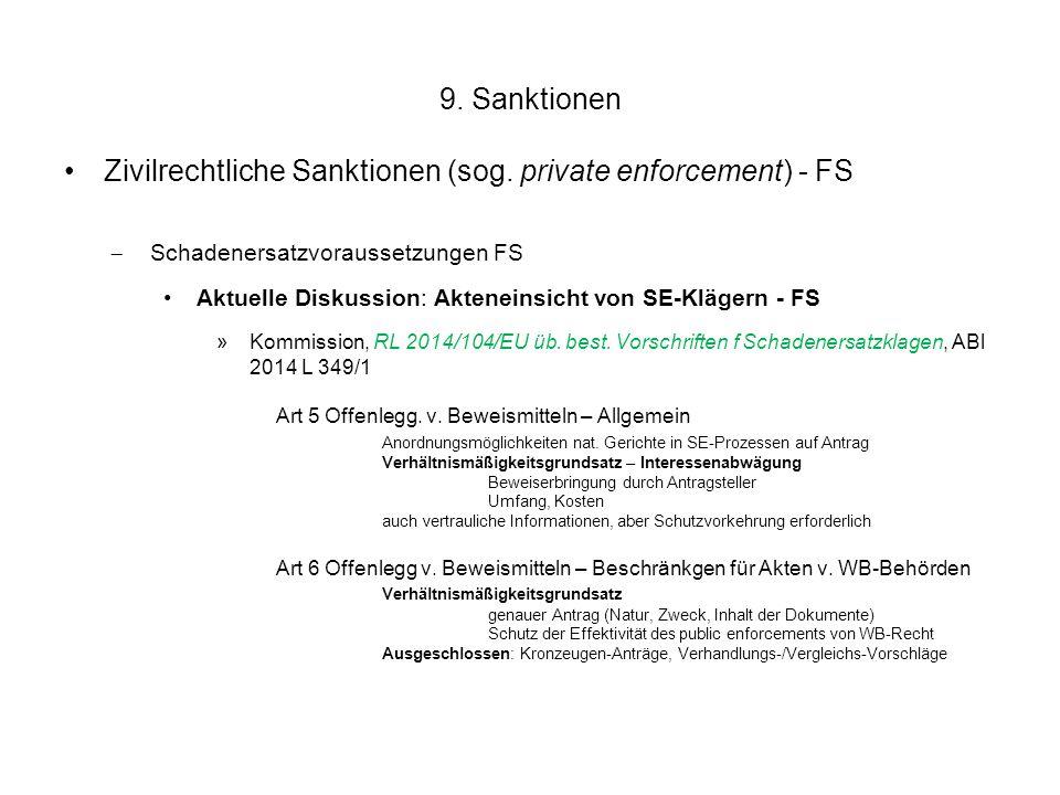 9. Sanktionen Zivilrechtliche Sanktionen (sog. private enforcement) - FS  Schadenersatzvoraussetzungen FS Aktuelle Diskussion: Akteneinsicht von SE-K