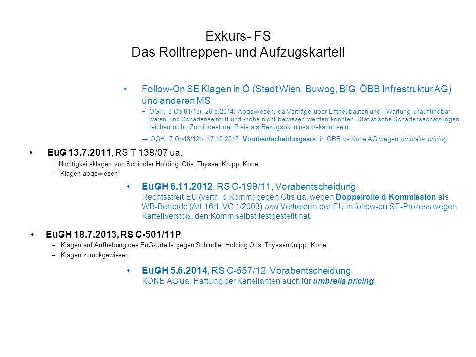 Exkurs- FS Das Rolltreppen- und Aufzugskartell Follow-On SE Klagen in Ö (Stadt Wien, Buwog, BIG, ÖBB Infrastruktur AG) und anderen MS  OGH, 8 Ob 81/1