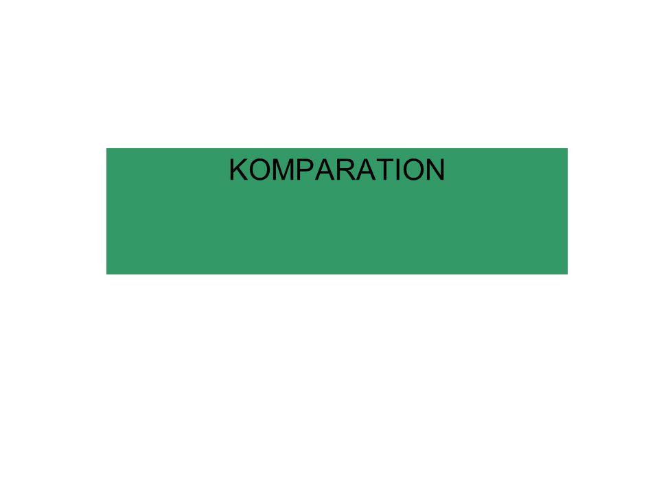 KOMPARATION