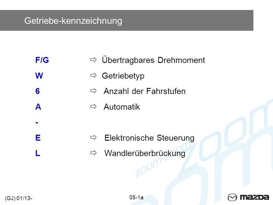Getriebe-kennzeichnung F/G  Übertragbares Drehmoment W  Getriebetyp 6  Anzahl der Fahrstufen A  Automatik - E  Elektronische Steuerung L  Wandle
