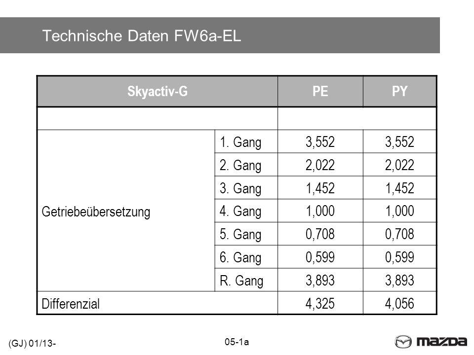 Technische Daten FW6a-EL Skyactiv-GPEPY Getriebeübersetzung 1. Gang3,552 2. Gang2,022 3. Gang1,452 4. Gang1,000 5. Gang0,708 6. Gang0,599 R. Gang3,893
