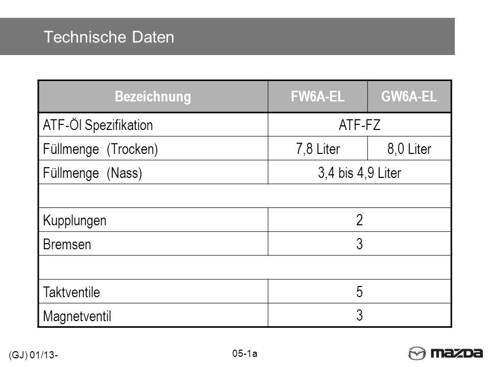 Technische Daten BezeichnungFW6A-ELGW6A-EL ATF-Öl SpezifikationATF-FZ Füllmenge (Trocken) 7,8 Liter 8,0 Liter Füllmenge (Nass) 3,4 bis 4,9 Liter Kuppl