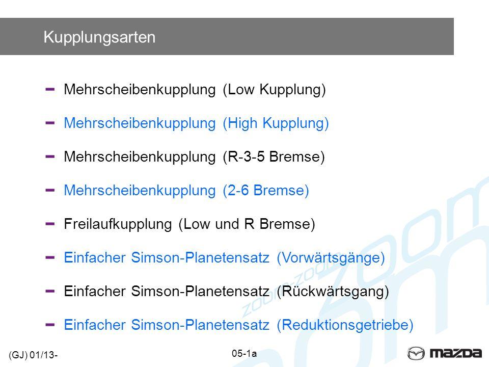 Kupplungsarten Mehrscheibenkupplung (Low Kupplung) Mehrscheibenkupplung (High Kupplung) Mehrscheibenkupplung (R-3-5 Bremse) Mehrscheibenkupplung (2-6