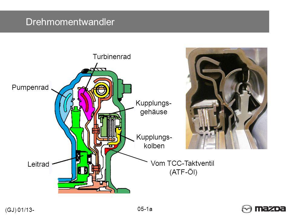 Drehmomentwandler Turbinenrad Kupplungs- gehäuse Kupplungs- kolben Leitrad Pumpenrad Vom TCC-Taktventil (ATF-Öl) (GJ) 01/13- 05-1a