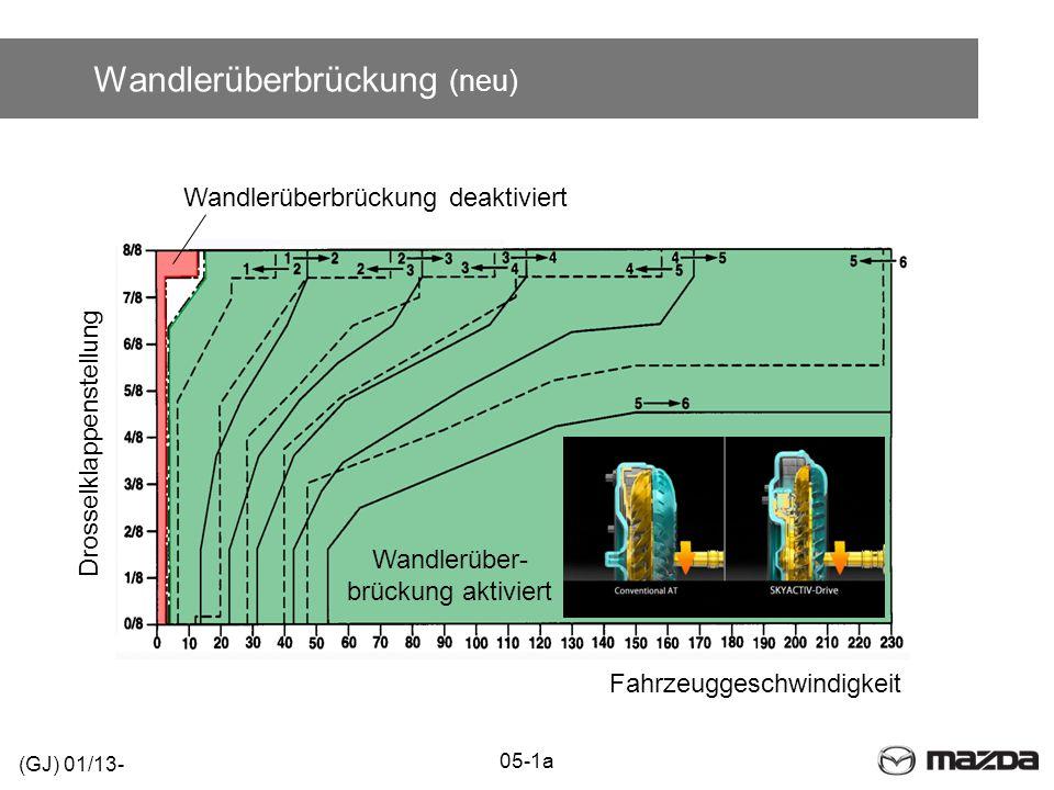 Wandlerüberbrückung (neu) Wandlerüber- brückung aktiviert Wandlerüberbrückung deaktiviert Fahrzeuggeschwindigkeit Drosselklappenstellung (GJ) 01/13- 0