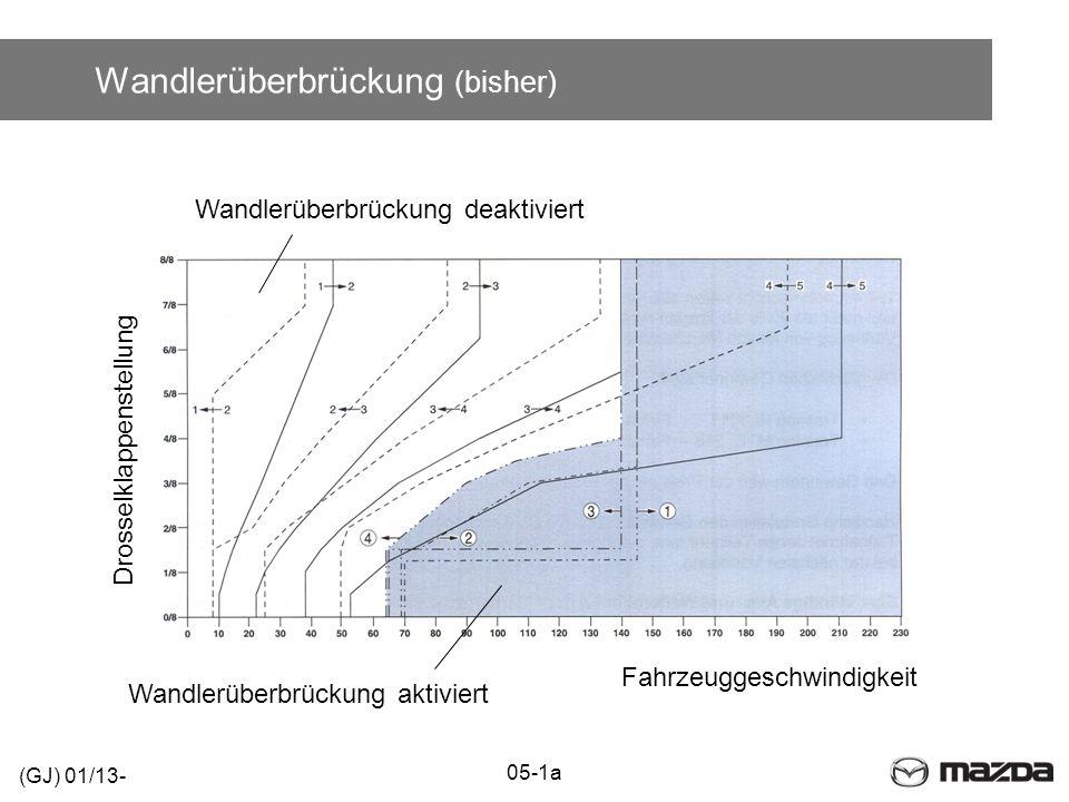 Wandlerüberbrückung (bisher) Wandlerüberbrückung aktiviert Wandlerüberbrückung deaktiviert Fahrzeuggeschwindigkeit Drosselklappenstellung (GJ) 01/13-