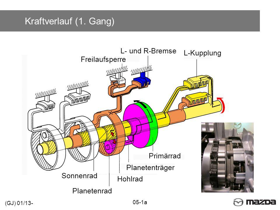 Kraftverlauf (1. Gang) Freilaufsperre L- und R-Bremse L-Kupplung Primärrad Sonnenrad Planetenrad Planetenträger Hohlrad (GJ) 01/13- 05-1a