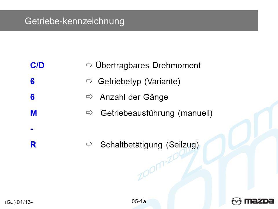 Getriebe-kennzeichnung C/D  Übertragbares Drehmoment 6  Getriebetyp (Variante) 6  Anzahl der Gänge M  Getriebeausführung (manuell) - R  Schaltbet