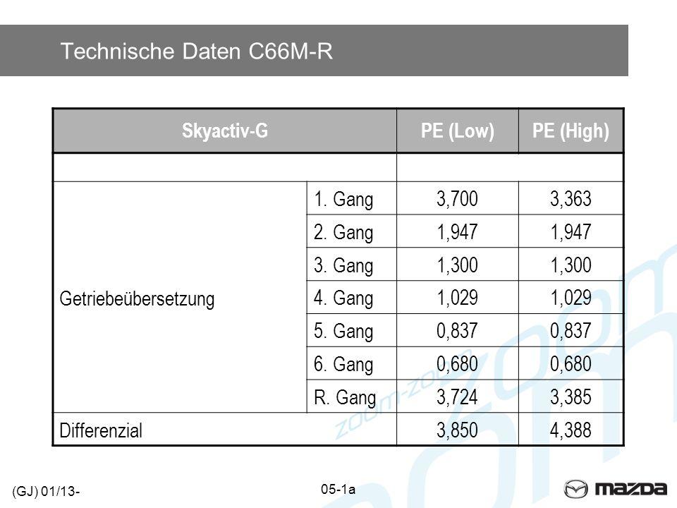 Technische Daten C66M-R Skyactiv-GPE (Low)PE (High) Getriebeübersetzung 1. Gang3,7003,363 2. Gang1,947 3. Gang1,300 4. Gang1,029 5. Gang0,837 6. Gang0