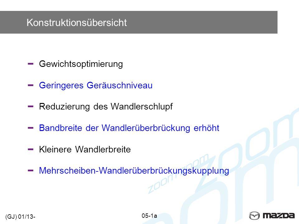Wandlerüberbrückung (bisher) Wandlerüberbrückung aktiviert Wandlerüberbrückung deaktiviert Fahrzeuggeschwindigkeit Drosselklappenstellung (GJ) 01/13- 05-1a