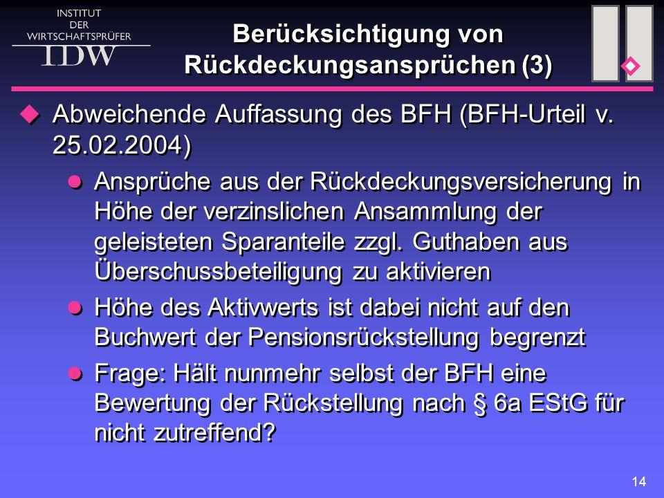 14 Berücksichtigung von Rückdeckungsansprüchen (3)  Abweichende Auffassung des BFH (BFH-Urteil v. 25.02.2004) Ansprüche aus der Rückdeckungsversicher