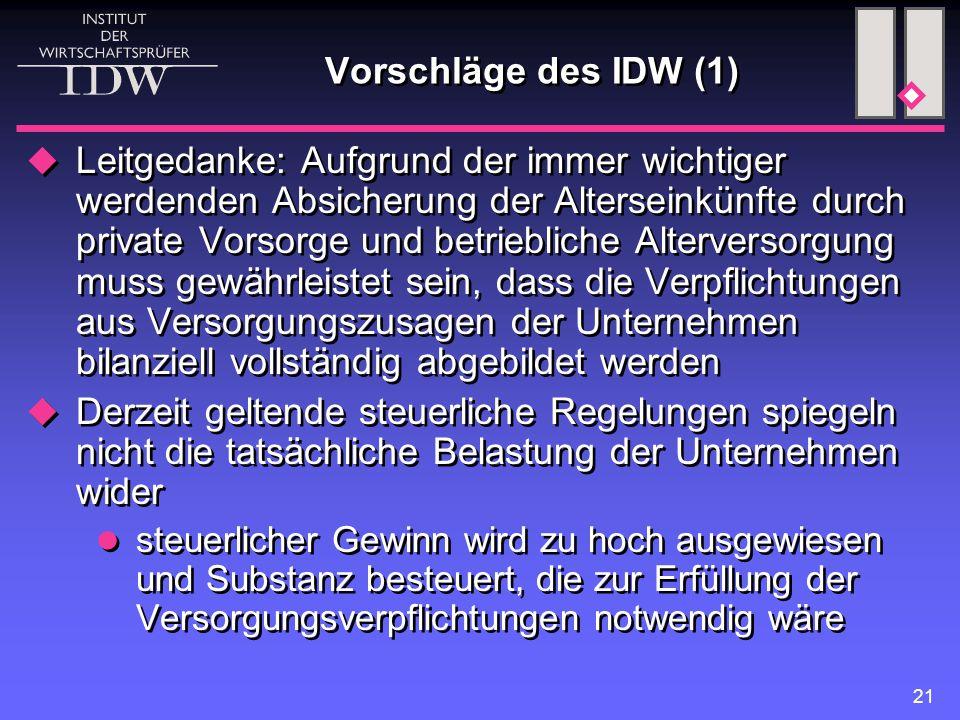 21 Vorschläge des IDW (1)  Leitgedanke: Aufgrund der immer wichtiger werdenden Absicherung der Alterseinkünfte durch private Vorsorge und betrieblich